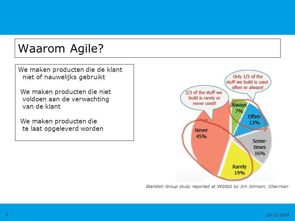 Waarom Agile We maken producten die de klant niet of nauwelijks gebruikt.