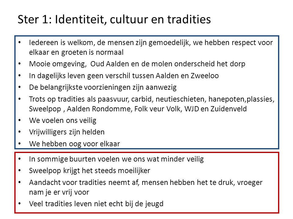 Ster 1: Identiteit, cultuur en tradities