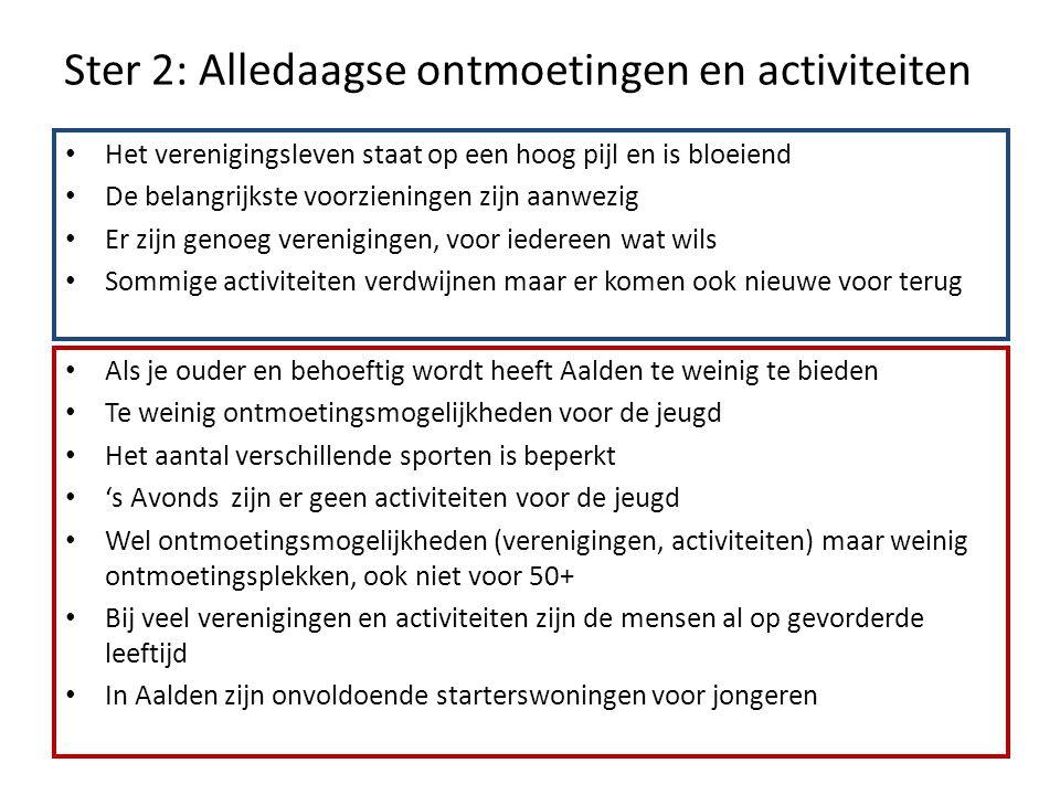 Ster 2: Alledaagse ontmoetingen en activiteiten