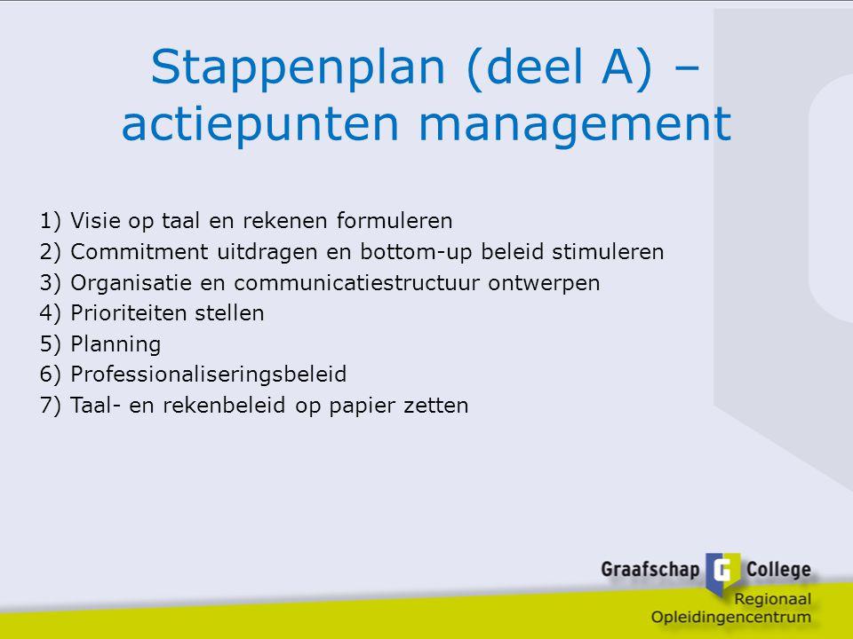 Stappenplan (deel A) – actiepunten management