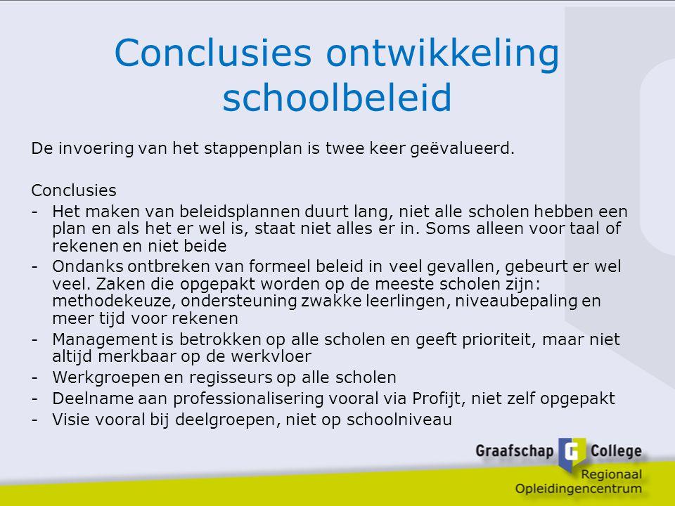Conclusies ontwikkeling schoolbeleid