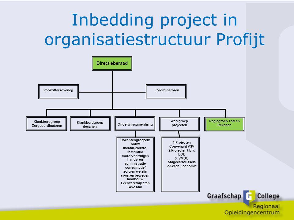 Inbedding project in organisatiestructuur Profijt