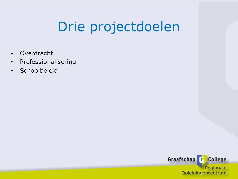Overdracht Professionalisering Schoolbeleid