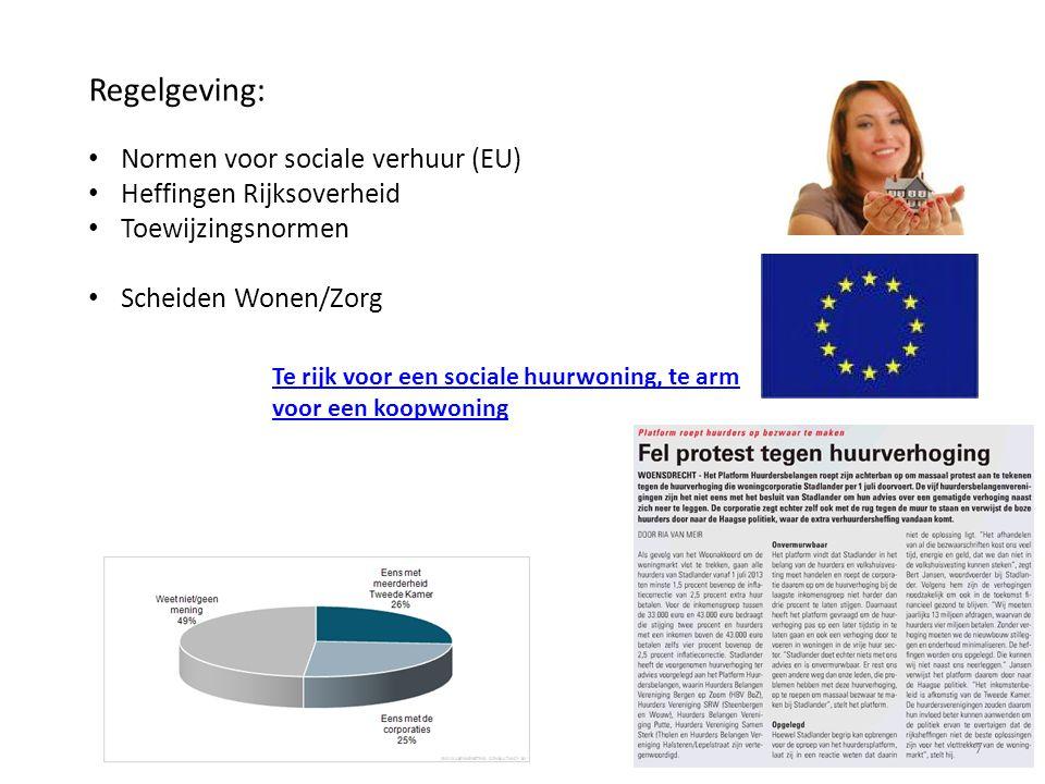 Regelgeving: Normen voor sociale verhuur (EU) Heffingen Rijksoverheid