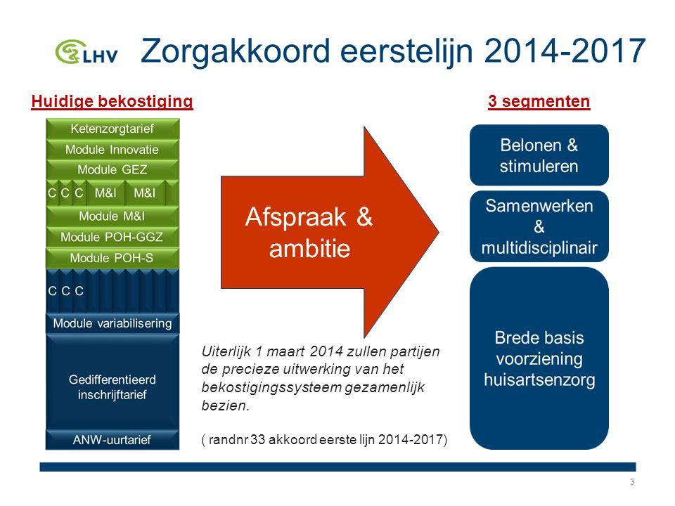 Zorgakkoord eerstelijn 2014-2017