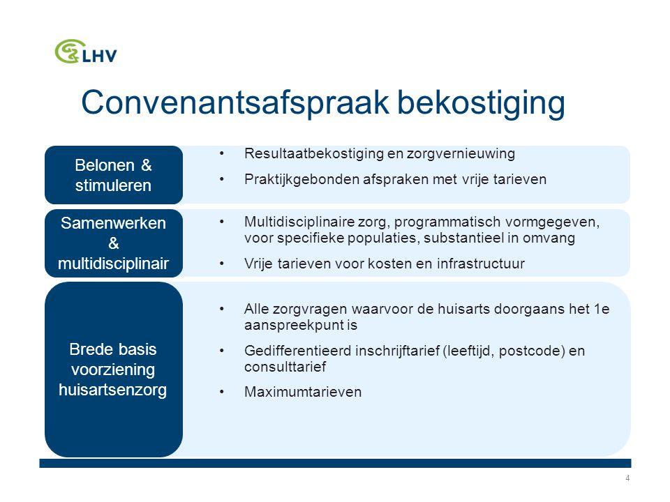 Convenantsafspraak bekostiging