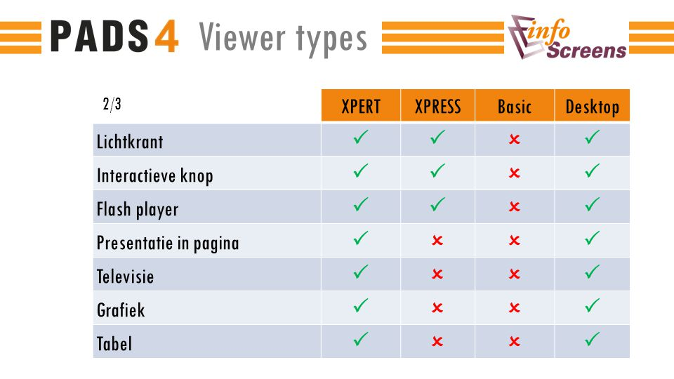 Viewer types XPERT XPRESS Basic Desktop Lichtkrant  