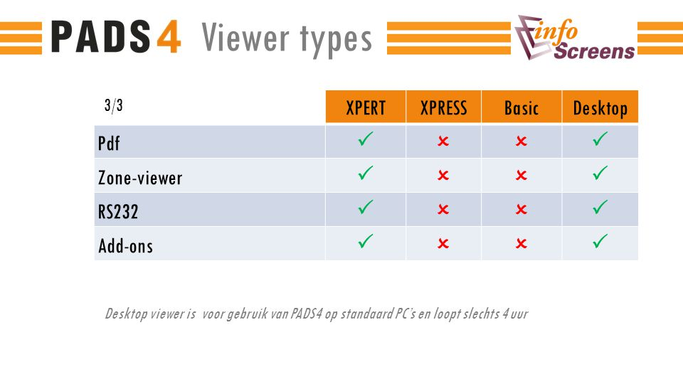 Viewer types XPERT XPRESS Basic Desktop Pdf   Zone-viewer RS232