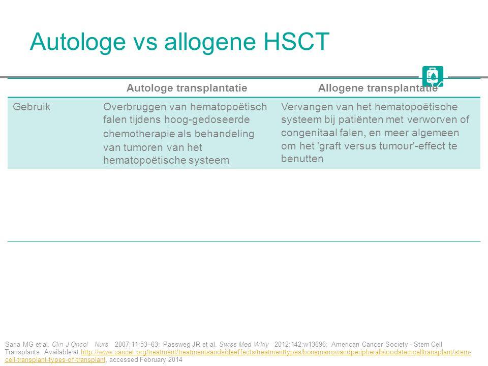 Autologe vs allogene HSCT