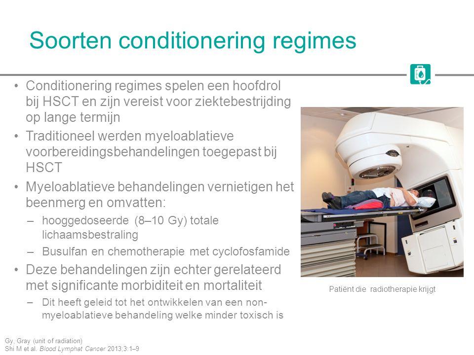 Soorten conditionering regimes