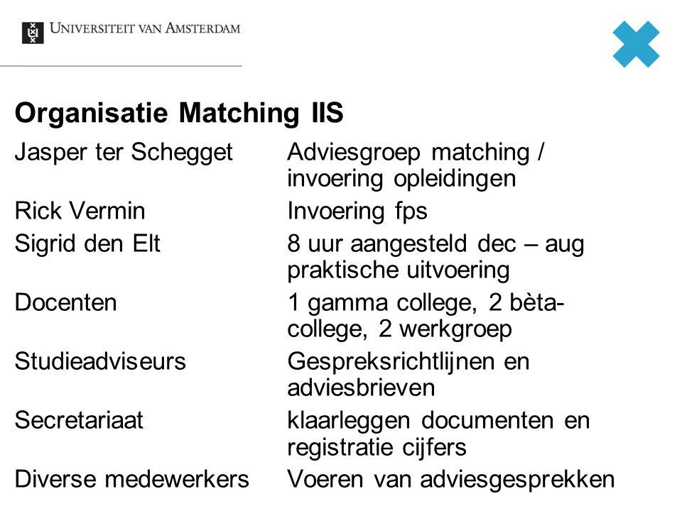 Organisatie Matching IIS