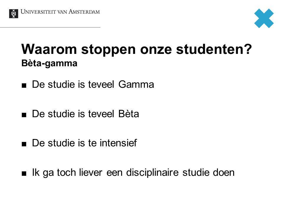 Waarom stoppen onze studenten Bèta-gamma