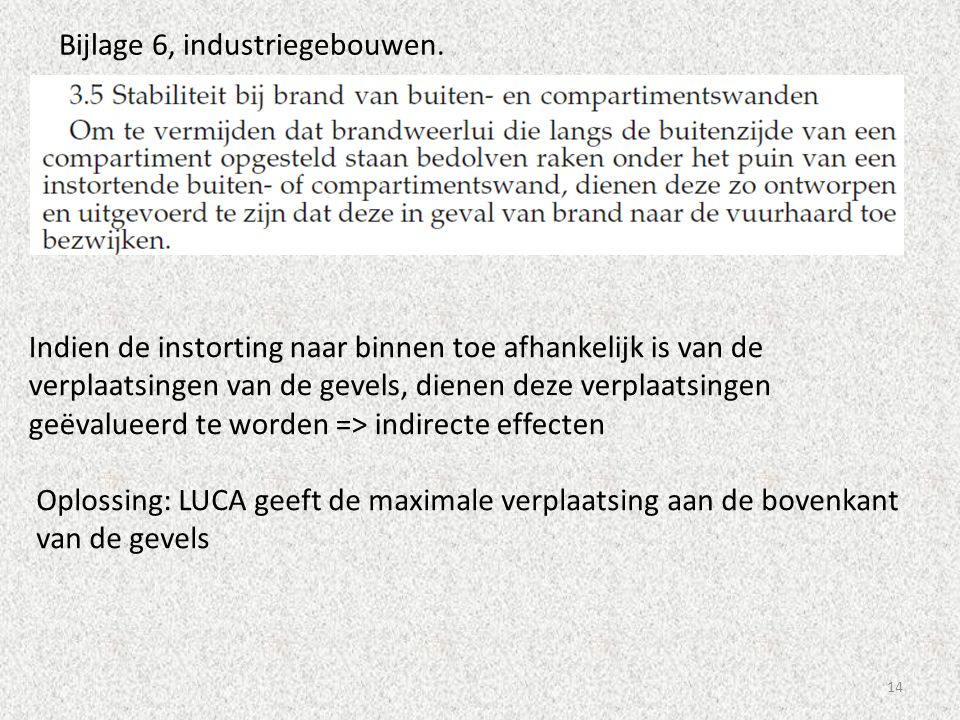 Bijlage 6, industriegebouwen.