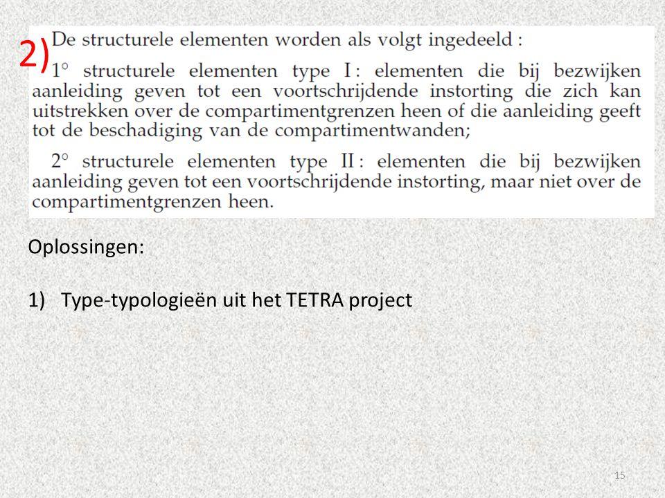 2) Oplossingen: Type-typologieën uit het TETRA project