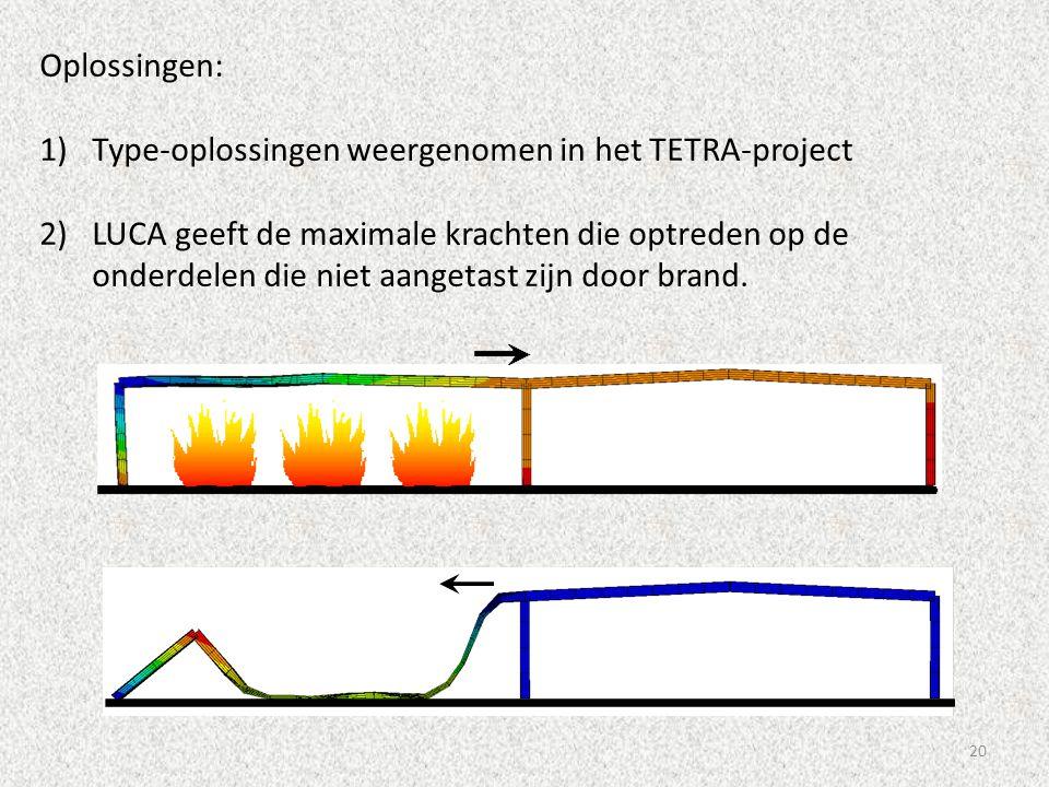 Oplossingen: Type-oplossingen weergenomen in het TETRA-project.