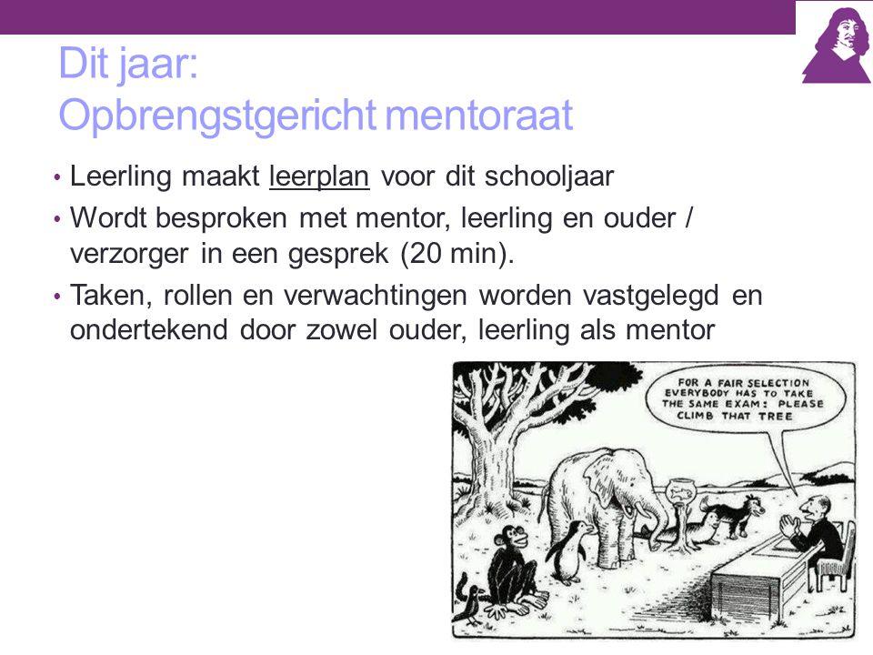 Dit jaar: Opbrengstgericht mentoraat