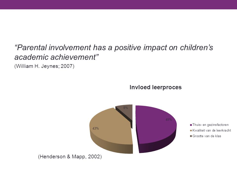 Parental involvement has a positive impact on children's academic achievement