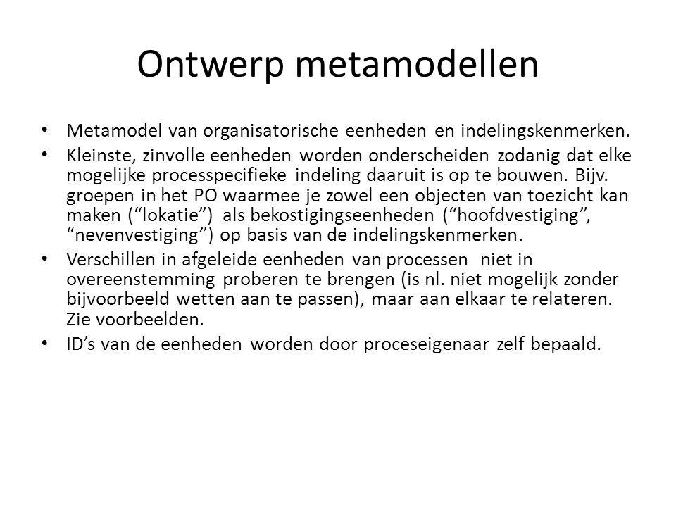Ontwerp metamodellen Metamodel van organisatorische eenheden en indelingskenmerken.