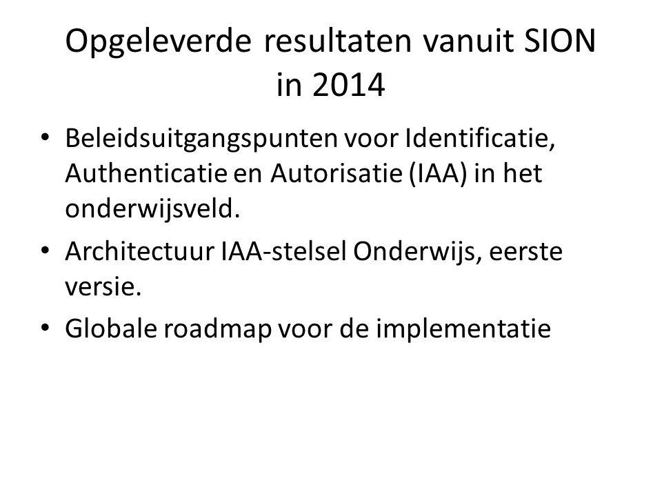 Opgeleverde resultaten vanuit SION in 2014
