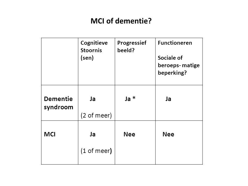 MCI of dementie Dementie syndroom Ja (2 of meer) Ja * MCI (1 of meer)
