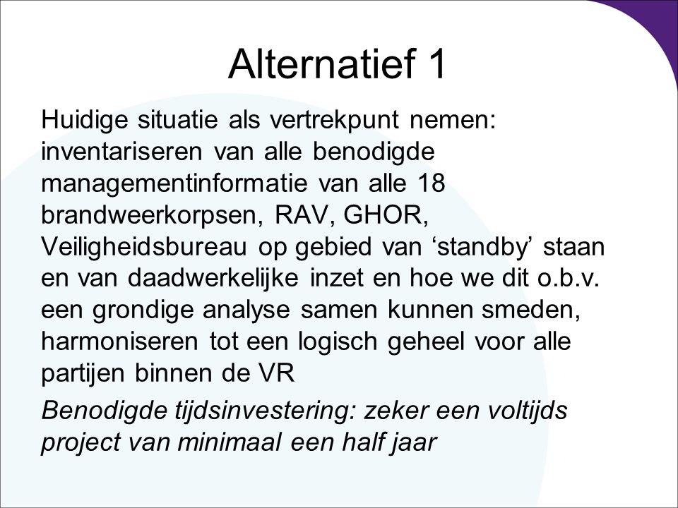 Alternatief 1