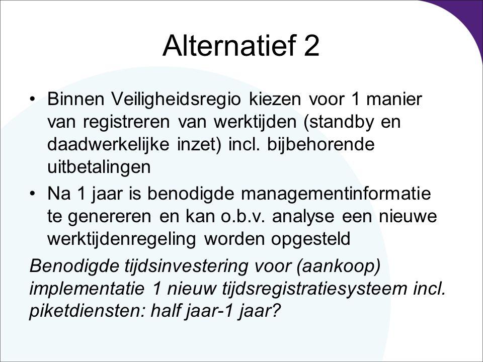 Alternatief 2