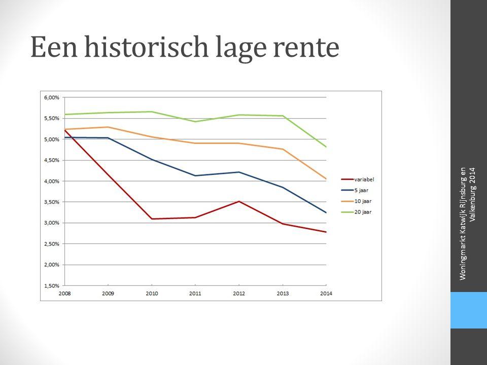 Een historisch lage rente