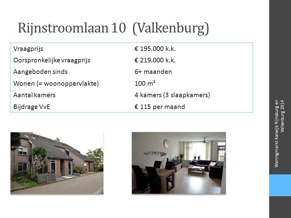 Rijnstroomlaan 10 (Valkenburg)