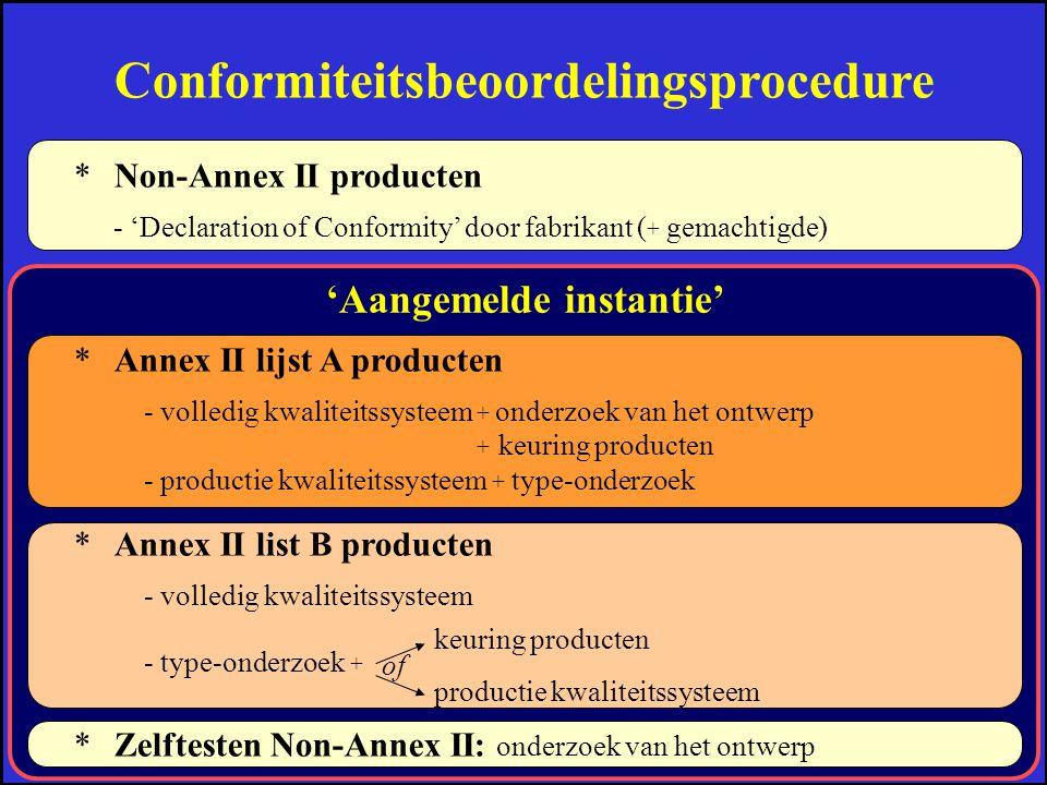 Conformiteitsbeoordelingsprocedure 'Aangemelde instantie'