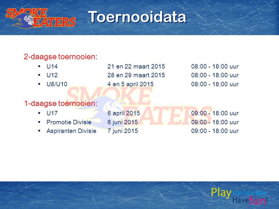 Toernooidata 2-daagse toernooien: 1-daagse toernooien: