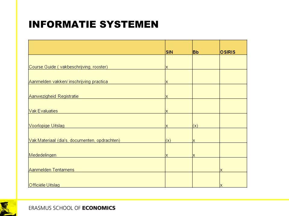 Informatie systemen - 3 belangrijke informatie systemen SIN Bb OSIRIS
