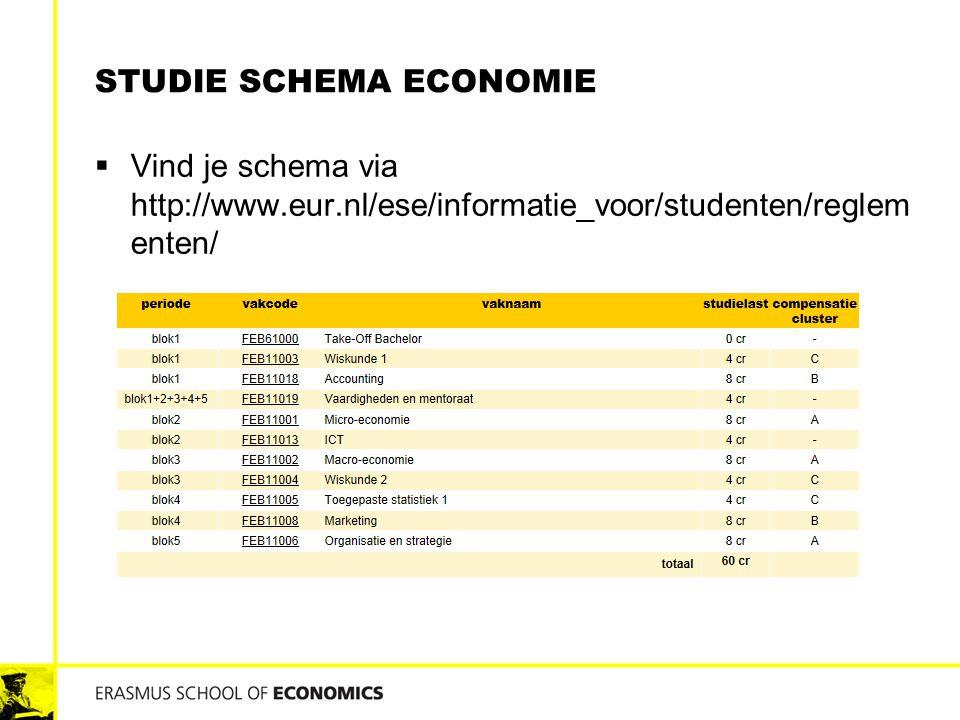 Studie schema Economie
