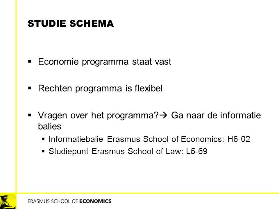 Economie programma staat vast Rechten programma is flexibel