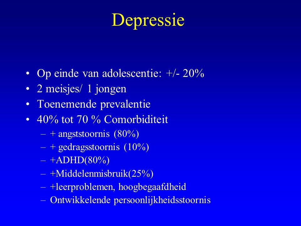Depressie Op einde van adolescentie: +/- 20% 2 meisjes/ 1 jongen