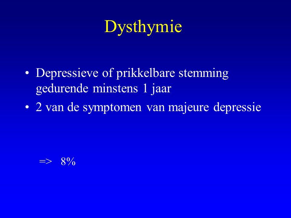 Dysthymie Depressieve of prikkelbare stemming gedurende minstens 1 jaar. 2 van de symptomen van majeure depressie.