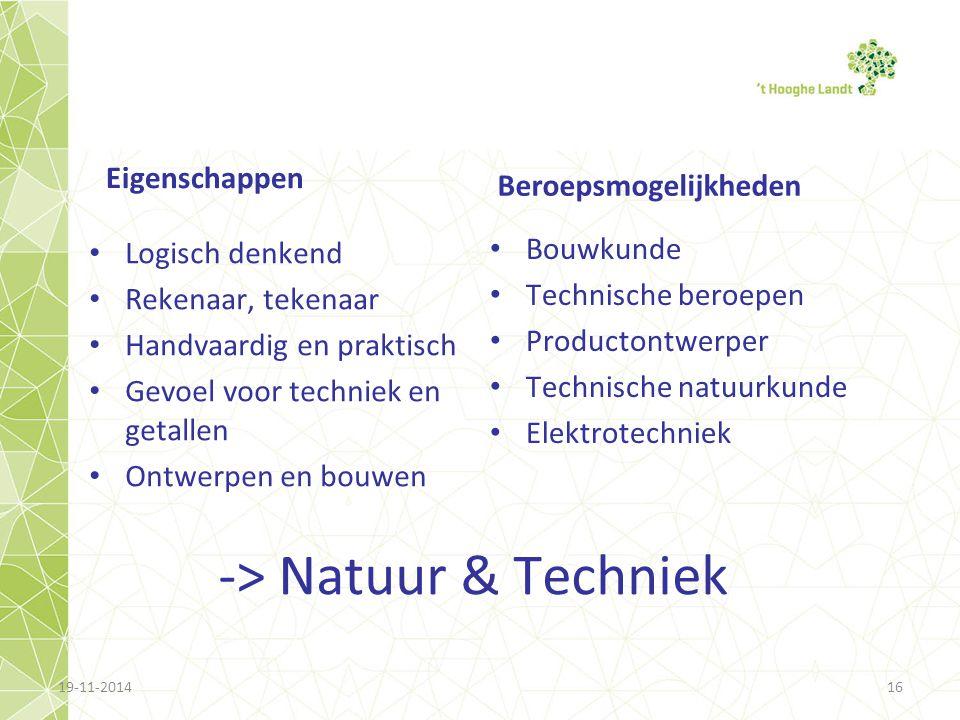 -> Natuur & Techniek