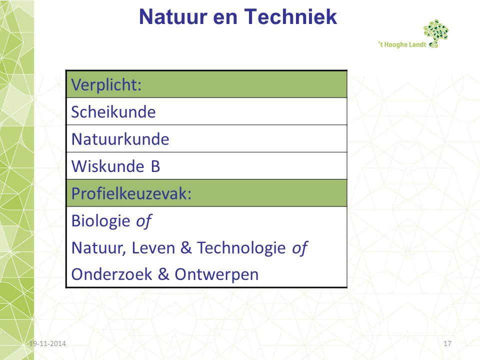 Natuur en Techniek Verplicht: Scheikunde Natuurkunde Wiskunde B