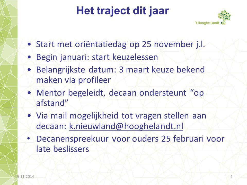 Het traject dit jaar Start met oriëntatiedag op 25 november j.l.
