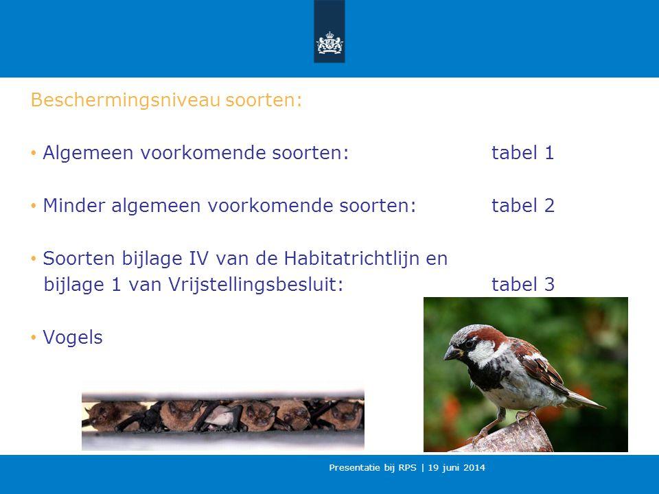 Beschermingsniveau soorten: Algemeen voorkomende soorten: tabel 1