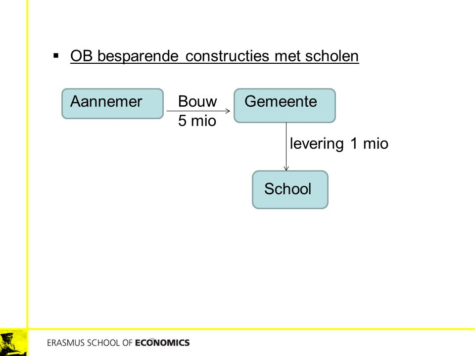 OB besparende constructies met scholen