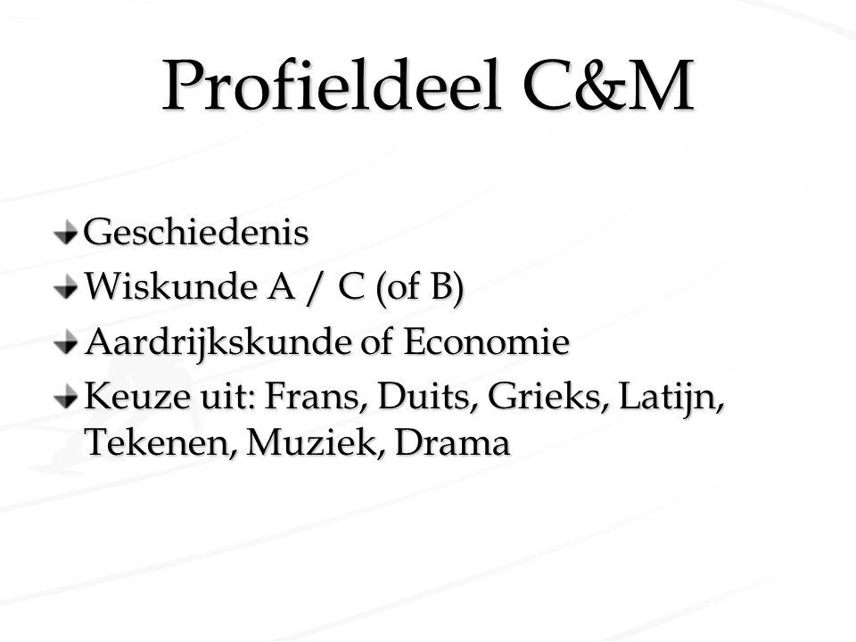 Profieldeel C&M Geschiedenis Wiskunde A / C (of B)