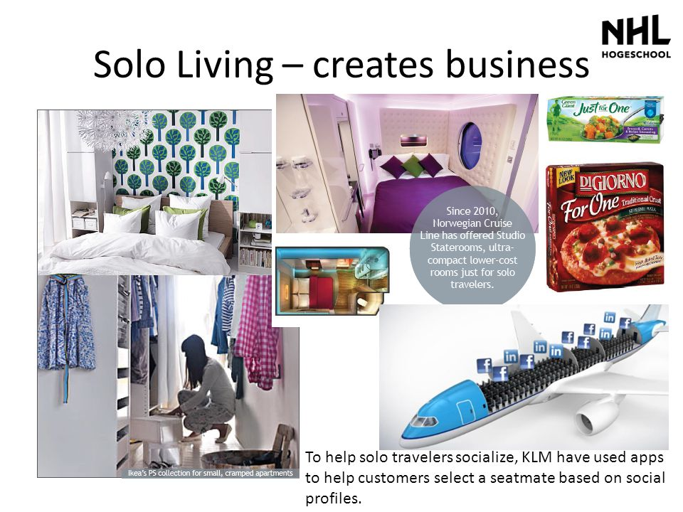 Solo Living – creates business