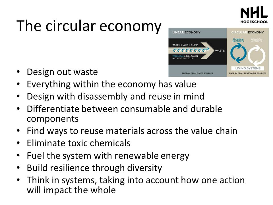 The circular economy Design out waste