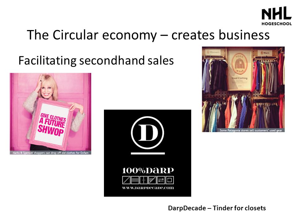 The Circular economy – creates business