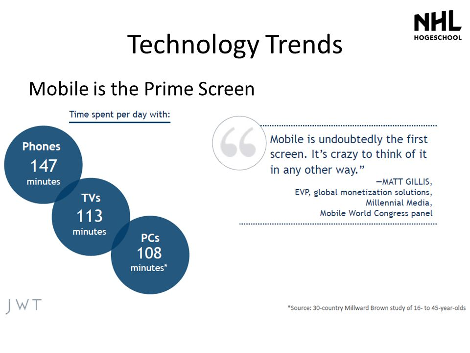 Technology Trends Mobile is the Prime Screen