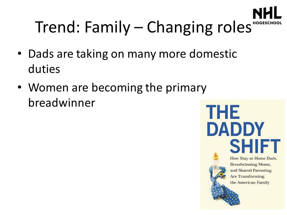 Trend: Family – Changing roles