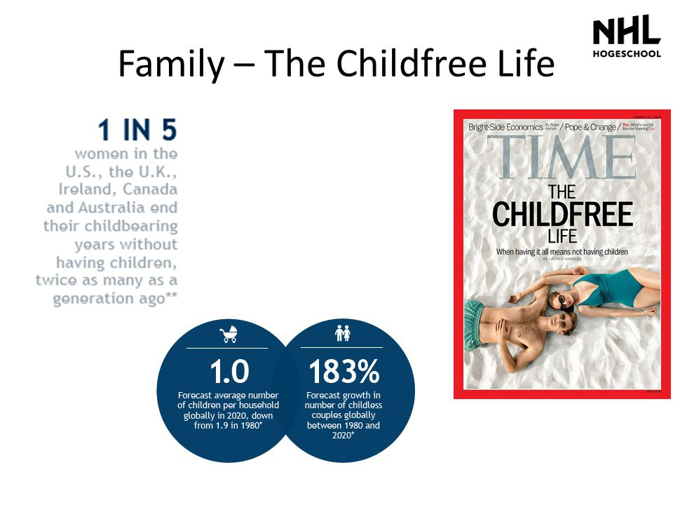 Family – The Childfree Life