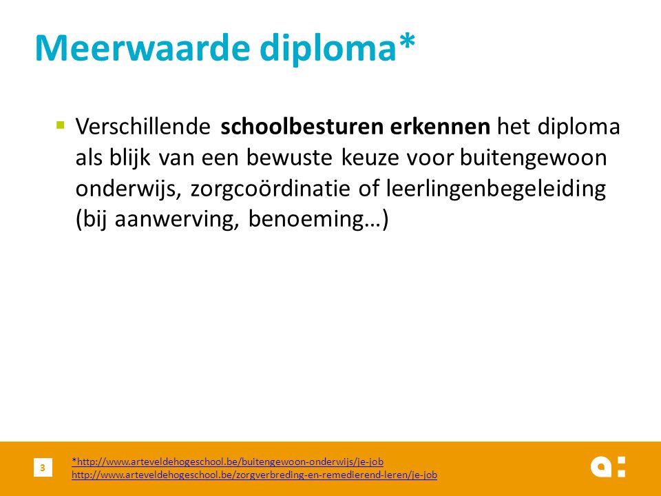 Meerwaarde diploma*