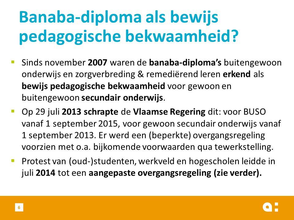 Banaba-diploma als bewijs pedagogische bekwaamheid