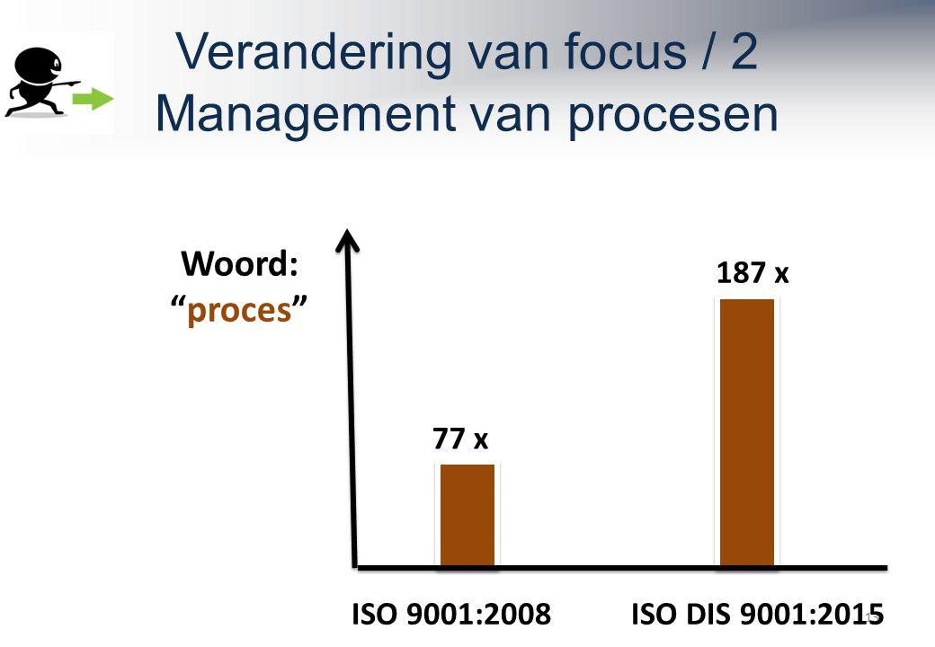 Verandering van focus / 2 Management van procesen